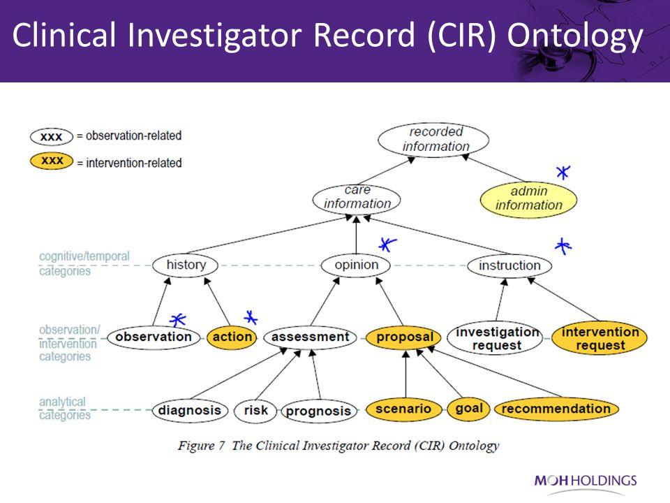 Clinical Investigator Record (CIR) Ontology