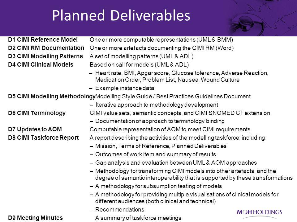 CIMI Architectural Overview