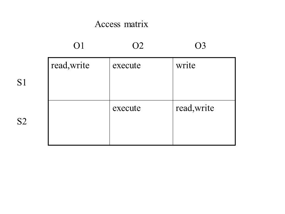 read,writeexecutewrite executeread,write S1 S2 Access matrix O1 O2 O3