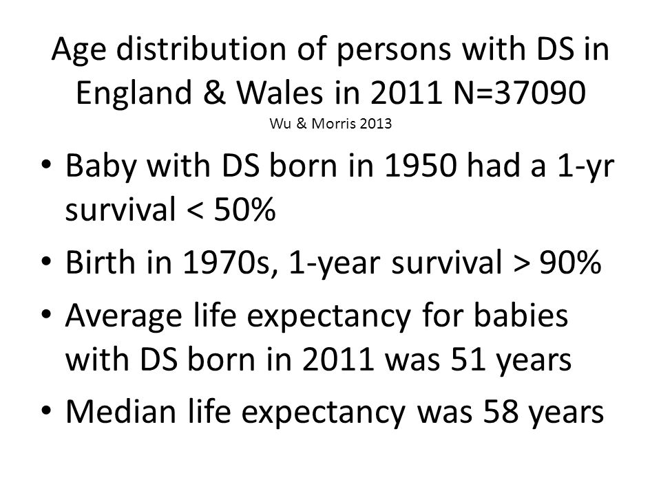 Age distribution of persons with DS in England & Wales in 2011 N=37090 Wu & Morris 2013 Baby with DS born in 1950 had a 1-yr survival < 50% Birth in 1970s, 1-year survival > 90% Average life expectancy for babies with DS born in 2011 was 51 years Median life expectancy was 58 years