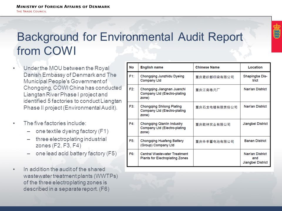Background for Environmental Audit Report from COWI Under the MOU between the Royal Danish Embassy of Denmark and The Municipal People's Government of