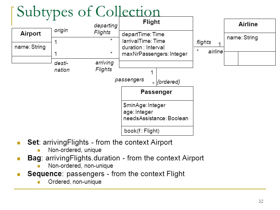 32 Subtypes of Collection Airline name: String Airport Flight * * * departTime: Time /arrivalTime: Time duration : Interval maxNrPassengers: Integer origin desti- nation name: String arriving Flights departing Flights flights airline 1 1 1 1 Passenger * $minAge: Integer age: Integer needsAssistance: Boolean {ordered} passengers book(f : Flight) Set: arrivingFlights - from the context Airport Non-ordered, unique Bag: arrivingFlights.duration - from the context Airport Non-ordered, non-unique Sequence: passengers - from the context Flight Ordered, non-unique