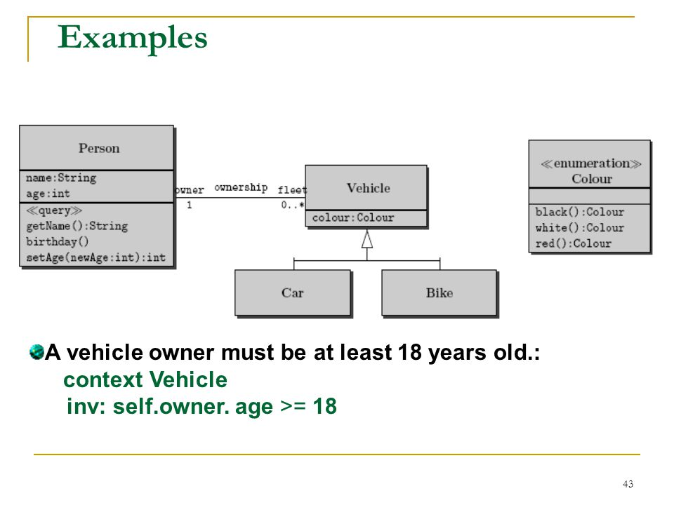 43 Examples A vehicle owner must be at least 18 years old.: context Vehicle inv: self.owner.