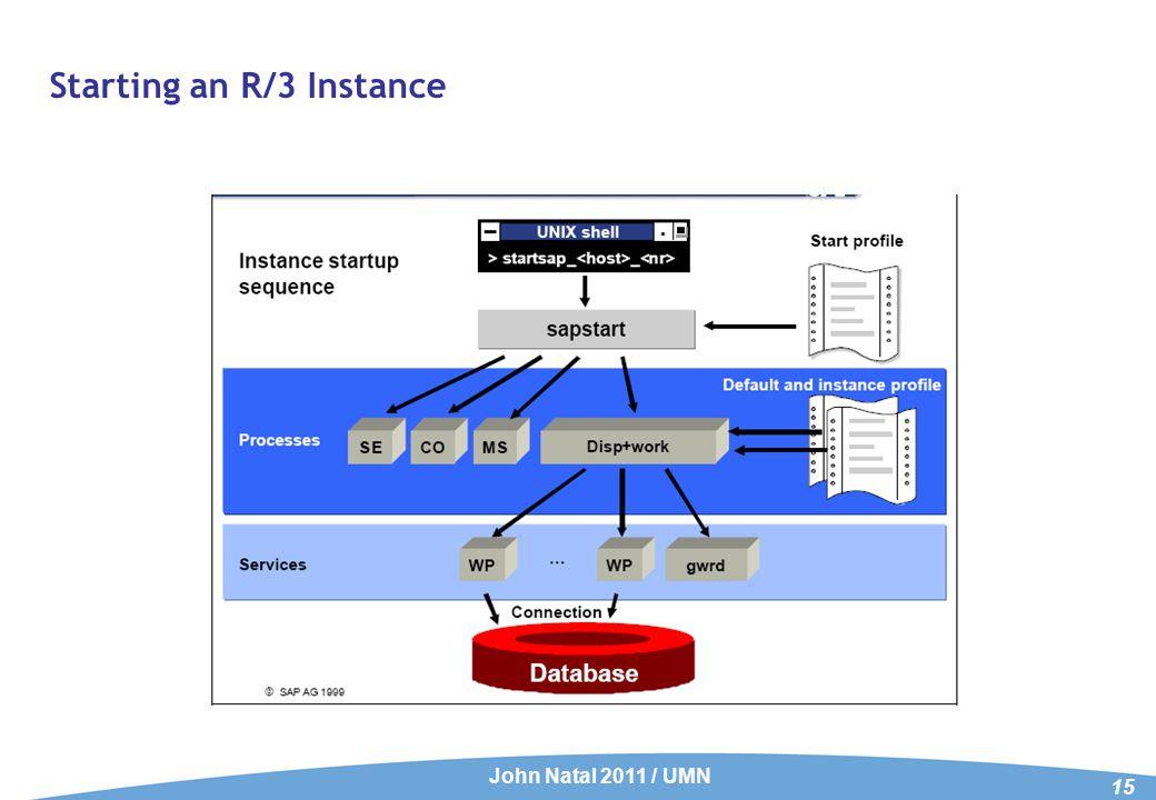 Starting an R/3 Instance John Natal 2011 / UMN 15