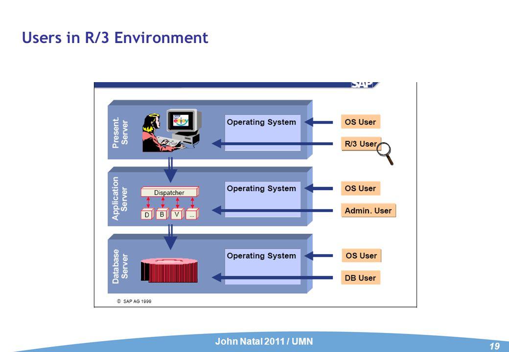 Users in R/3 Environment John Natal 2011 / UMN 19