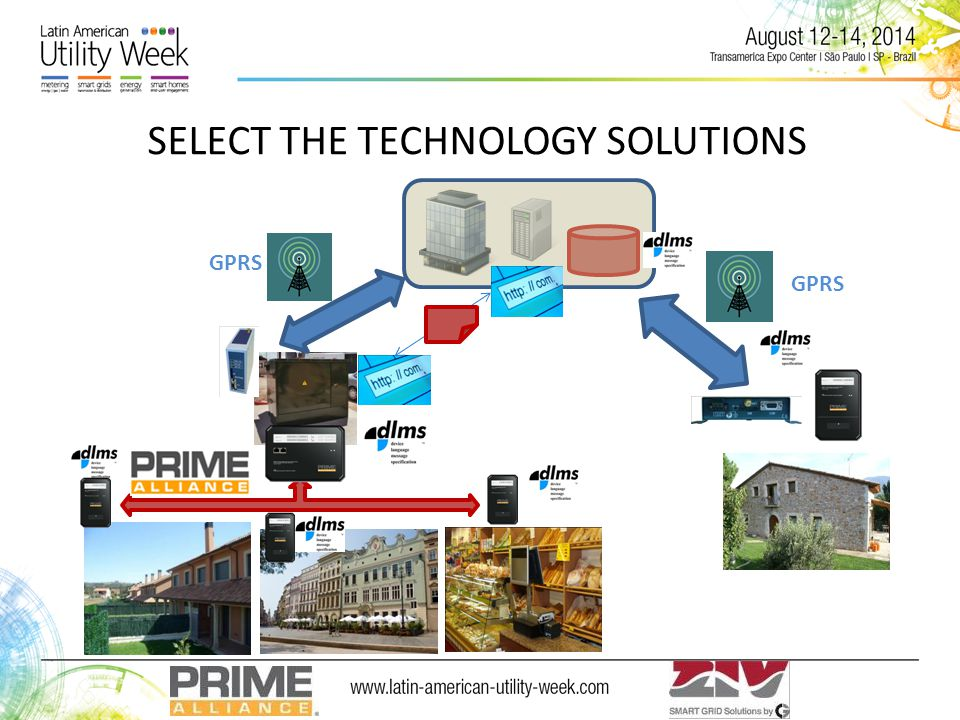 GPRS SELECT THE TECHNOLOGY SOLUTIONS