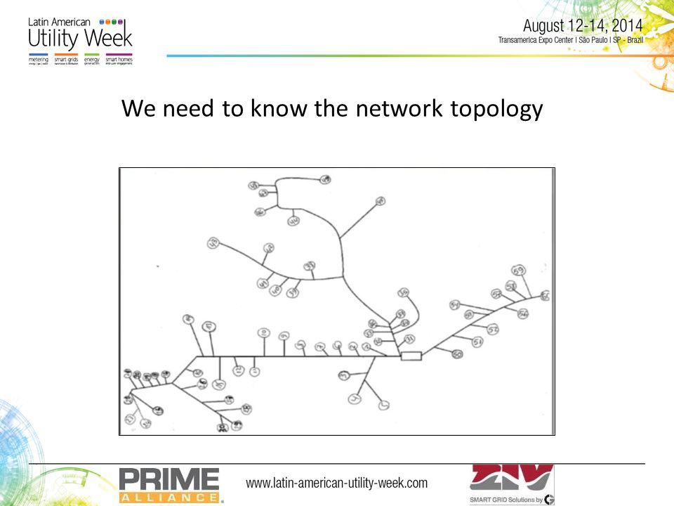 We need to know the network topology