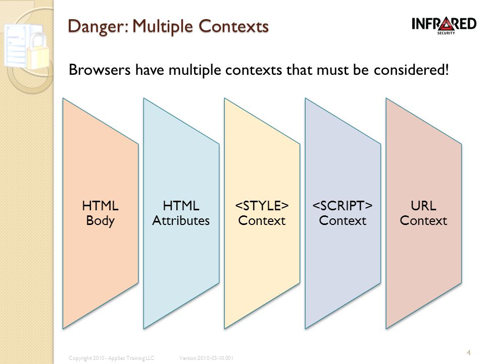 Danger: Multiple Contexts HTML Body HTML Attributes Context URL Context 4 Copyright 2010 - AppSec Training LLC Version:2010-03-10.001 Browsers have multiple contexts that must be considered!