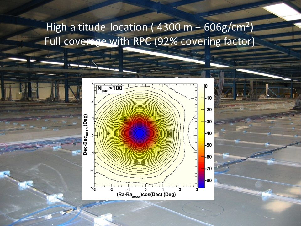 High altitude location ( 4300 m + 606g/cm 2 ) Full coverage with RPC (92% covering factor)