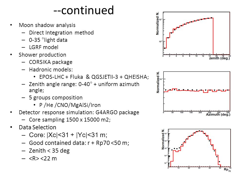 --continued Moon shadow analysis – Direct Integration method – 0-35 °light data – LGRF model Shower production – CORSIKA package – Hadronic models: EPOS-LHC + Fluka & QGSJETII-3 + QHEISHA; – Zenith angle range: 0-40° + uniform azimuth angle; – 5 groups composition P /He /CNO/MgAlSi/Iron Detector response simulation: G4ARGO package – Core sampling 1500 x 15000 m2; Data Selection –Core: |Xc|<31 + |Yc|<31 m; – Good contained data: r + Rp70 <50 m; – Zenith < 35 deg – <22 m