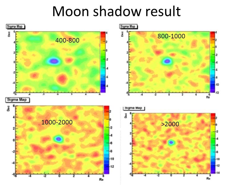 Moon shadow result 400-800 800-1000 1000-2000 >2000