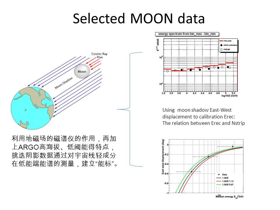 Selected MOON data Using moon shadow East-West displacement to calibration Erec: The relation between Erec and Nstrip 利用地磁场的磁谱仪的作用,再加 上 ARGO 高海拔、低阈能得特点, 挑选阴影数据通过对宇宙线轻成分 在低能端能谱的测量,建立 能标 。