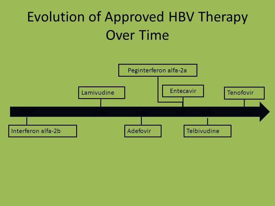 Treatment of Hepatitis B HbSag + Active viremia HBV-DNA level > 2,000- 20,000IU/ml Elevated LFTs HbeAg + or HbeAb + Active inflammation on liver biopsy