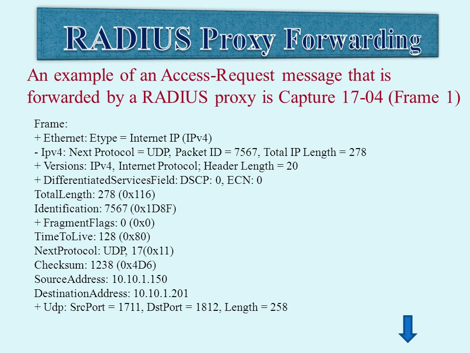 An example of an Access-Request message that is forwarded by a RADIUS proxy is Capture 17-04 (Frame 1) Frame: + Ethernet: Etype = Internet IP (IPv4) - Ipv4: Next Protocol = UDP, Packet ID = 7567, Total IP Length = 278 + Versions: IPv4, Internet Protocol; Header Length = 20 + DifferentiatedServicesField: DSCP: 0, ECN: 0 TotalLength: 278 (0x116) Identification: 7567 (0x1D8F) + FragmentFlags: 0 (0x0) TimeToLive: 128 (0x80) NextProtocol: UDP, 17(0x11) Checksum: 1238 (0x4D6) SourceAddress: 10.10.1.150 DestinationAddress: 10.10.1.201 + Udp: SrcPort = 1711, DstPort = 1812, Length = 258
