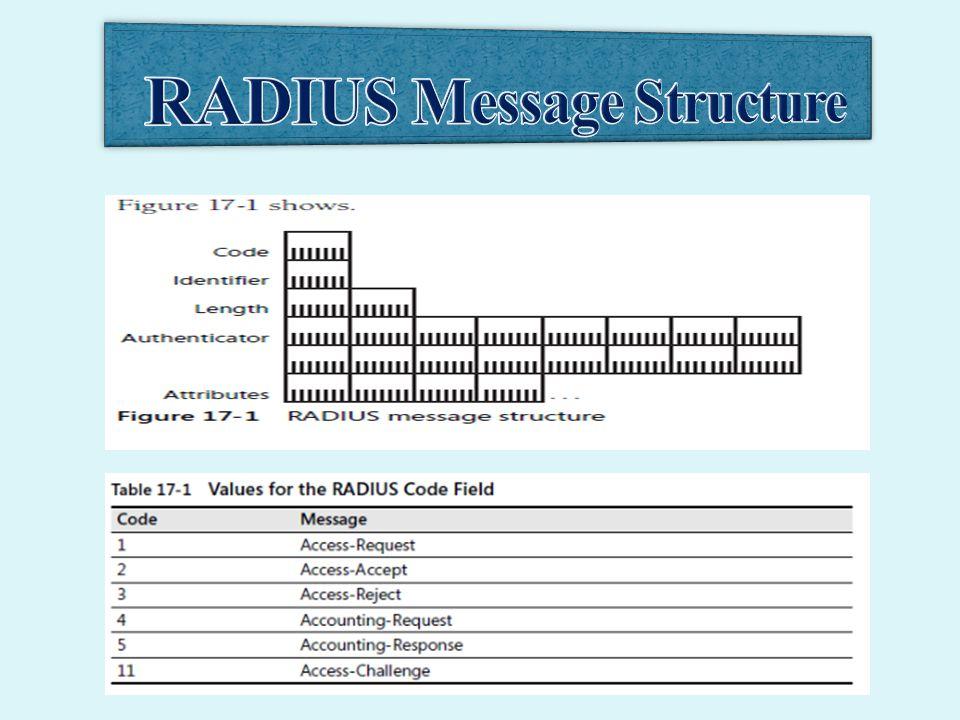 Frame: + Ethernet: Etype = Internet IP (IPv4) + Ipv4: Next Protocol = UDP, Packet ID = 40023, Total IP Length = 48 + Udp: SrcPort = 1813, DstPort = 3066, Length = 28 - Radius: Accounting Response, Id = 3, Length = 20 MessageType: Accounting Response, 5(0x05) Identifier: 3 (0x3) AllLength: 20 (0x14) Authenticator: F0 A9 27 34 0D 42 36 4B 7E C7 8A 83 E4 B6 98 41
