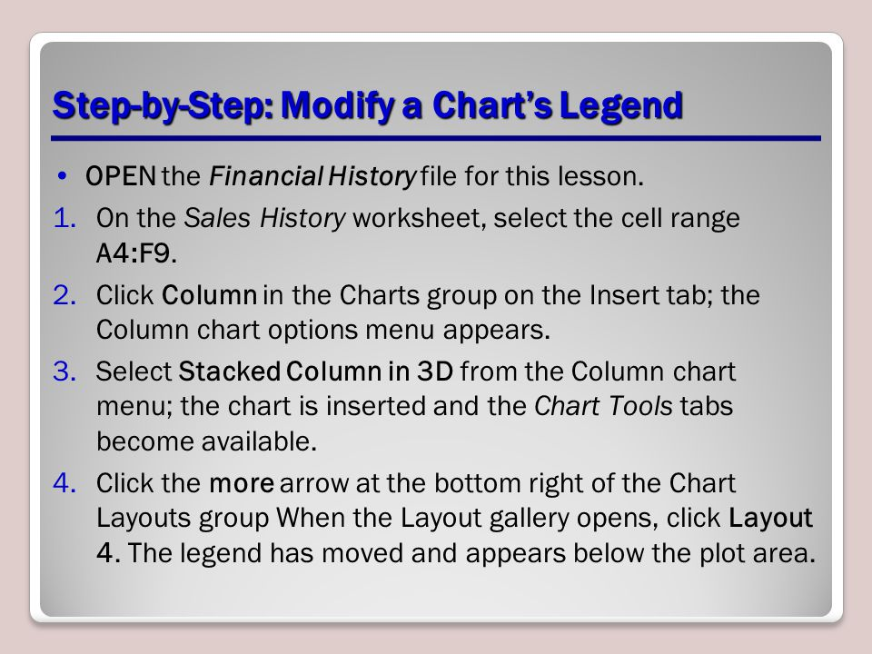 Step-by-Step: Modify a Chart's Legend OPEN the Financial History file for this lesson.