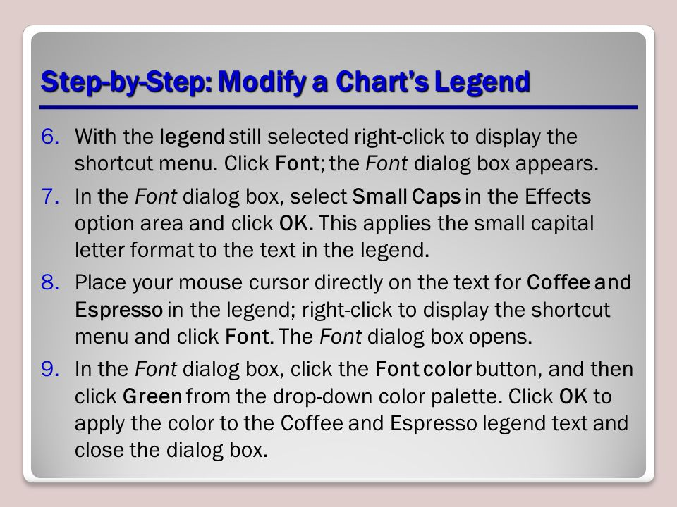 Step-by-Step: Modify a Chart's Legend 6.With the legend still selected right-click to display the shortcut menu.
