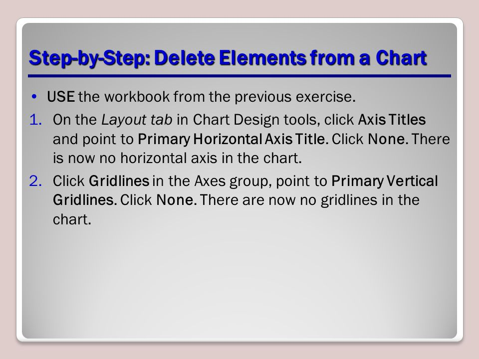 Step-by-Step: Delete Elements from a Chart USE the workbook from the previous exercise.