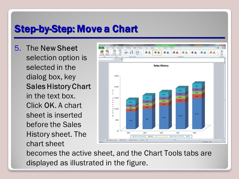 Step-by-Step: Move a Chart 5.The New Sheet selection option is selected in the dialog box, key Sales History Chart in the text box.