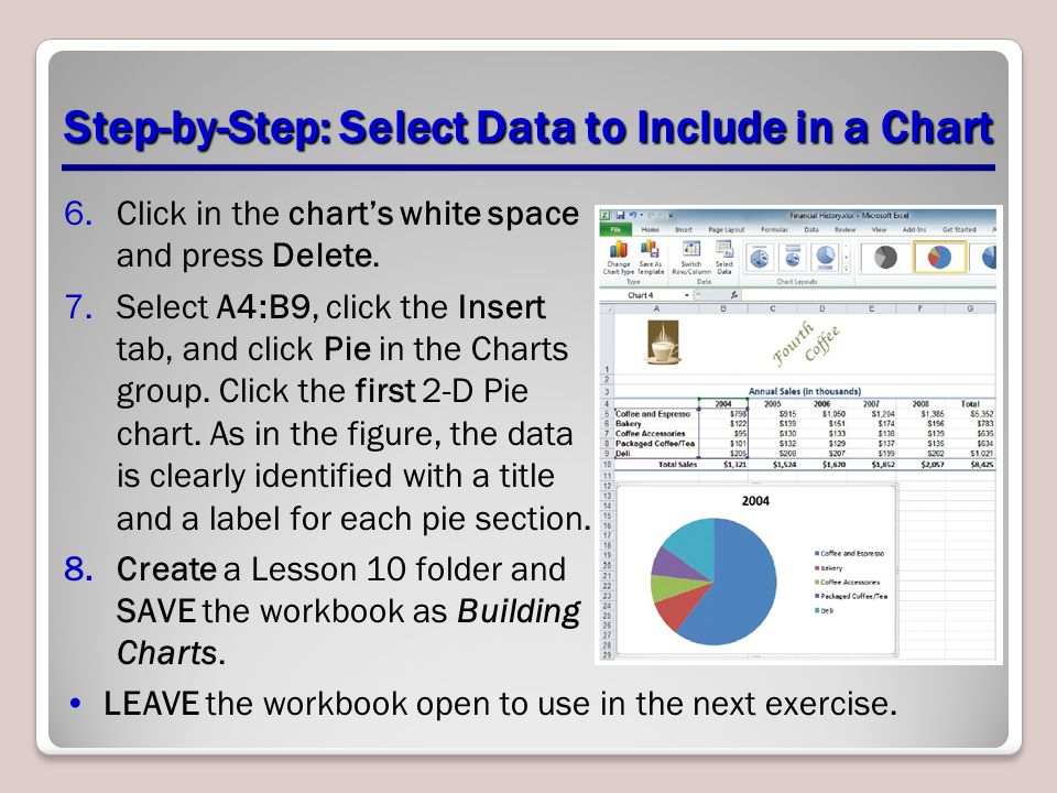 Step-by-Step: Select Data to Include in a Chart 6.Click in the chart's white space and press Delete.