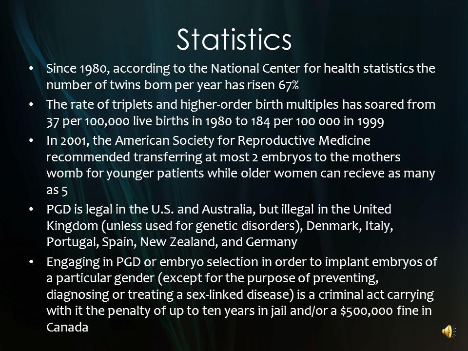 Statistics In 1985, there were 30 fertility clinics in the U.S.