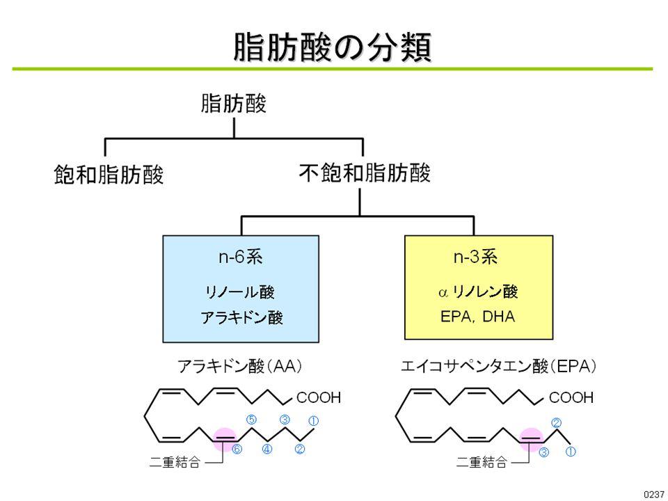 Figure 2 | Impaired glucose metabolism, adipogenesis and lipogenesis in HFD- fed GPR120-deficient mice.
