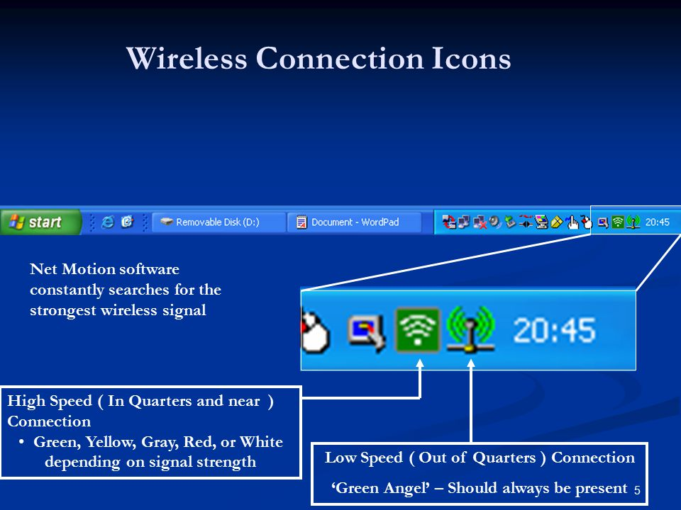 How the System Works In and near the Station* Hi Speed Wireless Out in the field Cellular phone style connection 11Kbs Civilian 'Cellular' tower Bellevue Police Stations and BSC too!