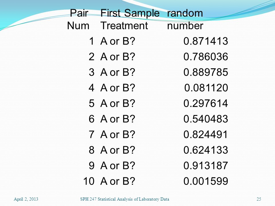 April 2, 2013SPH 247 Statistical Analysis of Laboratory Data25 Pair Num First Sample Treatment random number 1A or B?0.871413 2A or B?0.786036 3A or B