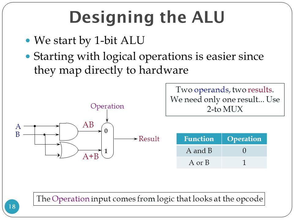 Designing the ALU We start by 1-bit ALU Starting with logical operations is easier since they map directly to hardware 18 0 1 A B Operation Result AB