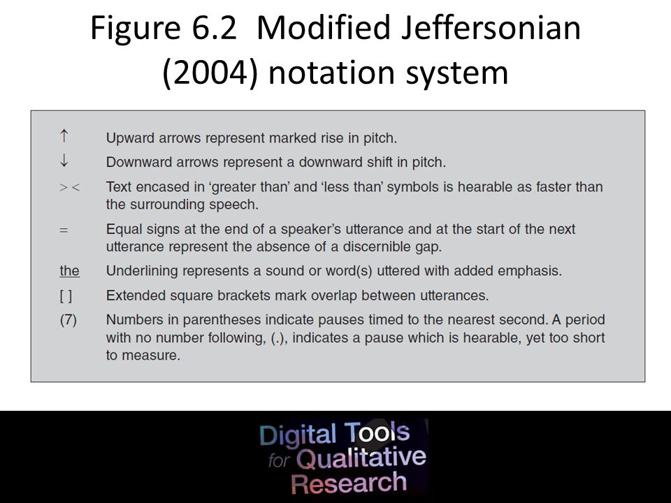 Figure 6.2 Modified Jeffersonian (2004) notation system