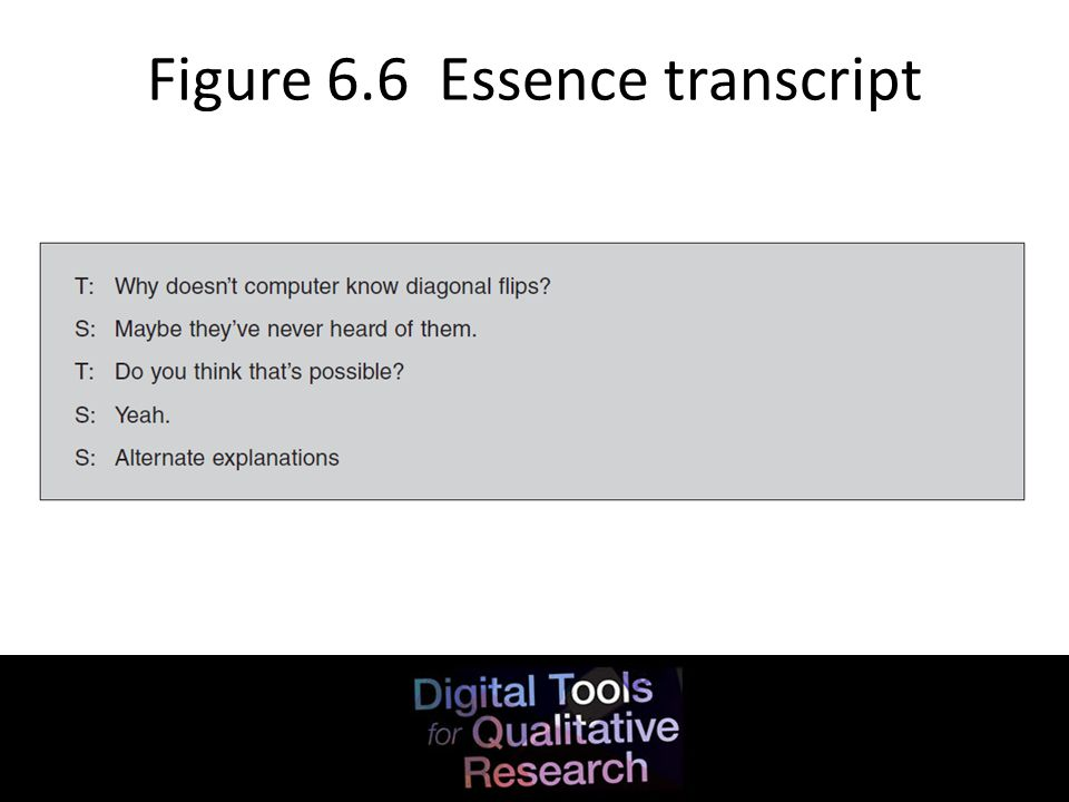 Figure 6.6 Essence transcript