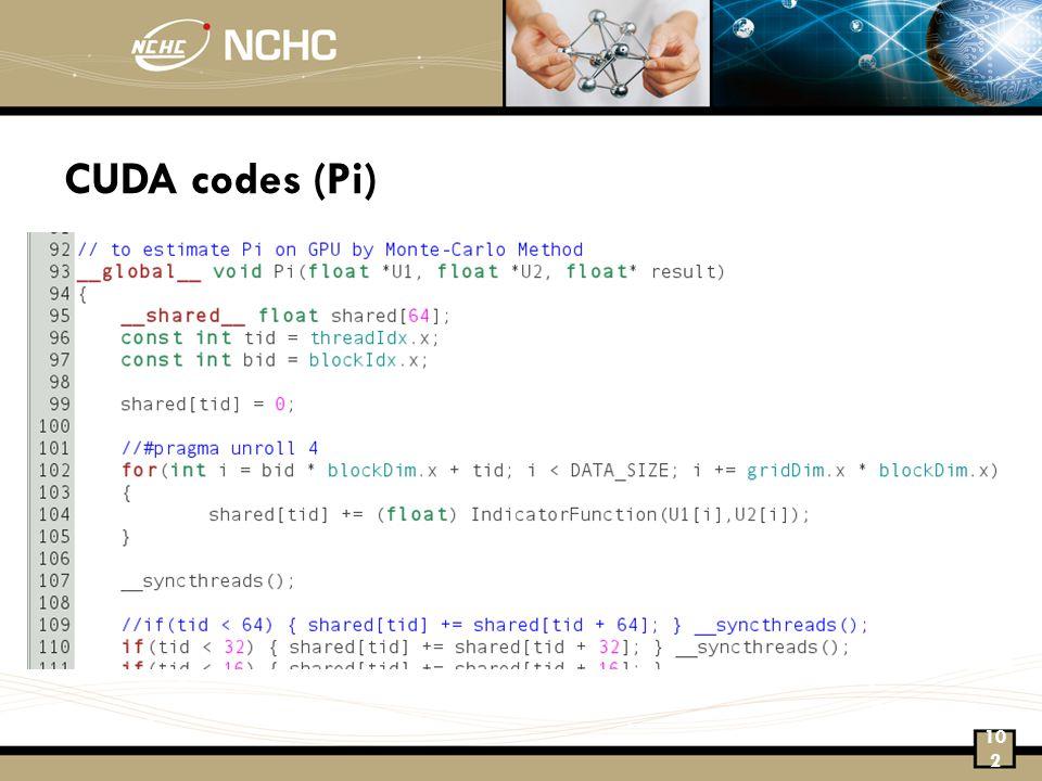 CUDA codes (Pi) 102