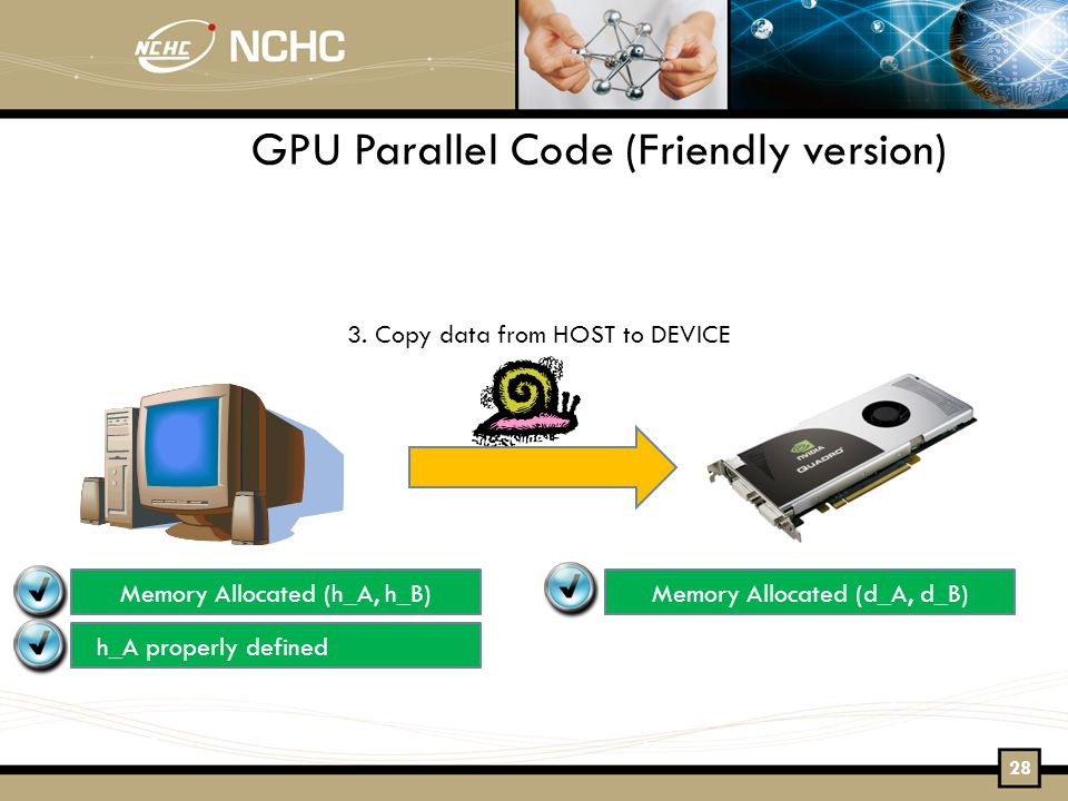 3. Copy data from HOST to DEVICE Memory Allocated (h_A, h_B)Memory Allocated (d_A, d_B) h_A properly defined GPU Parallel Code (Friendly version) 28