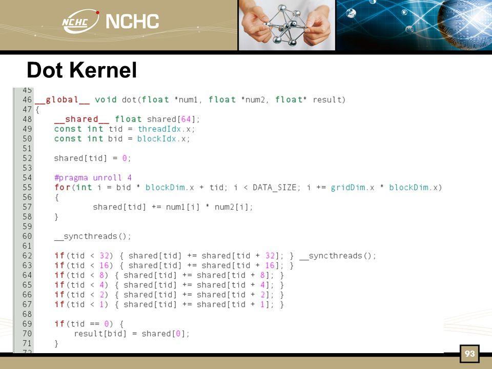 Dot Kernel 93