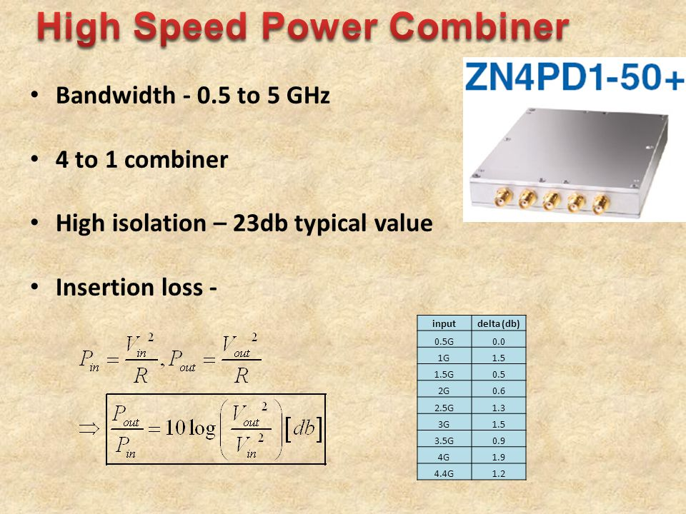 Bandwidth - 0.5 to 5 GHz 4 to 1 combiner High isolation – 23db typical value Insertion loss - inputdelta (db) 0.5G0.0 1G1.5 1.5G0.5 2G0.6 2.5G1.3 3G1.
