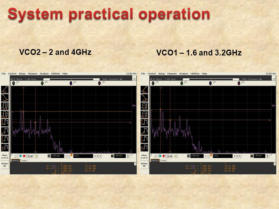 VCO1 – 1.6 and 3.2GHz VCO2 – 2 and 4GHz