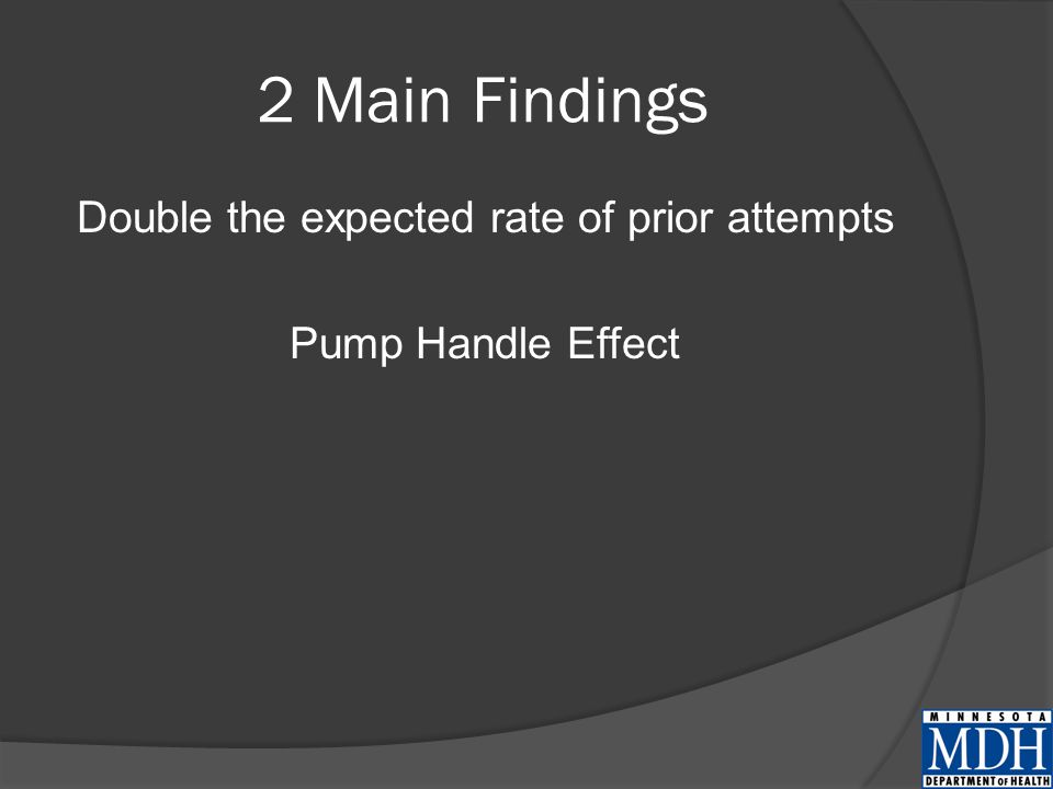 2 Main Findings Double the expected rate of prior attempts Pump Handle Effect