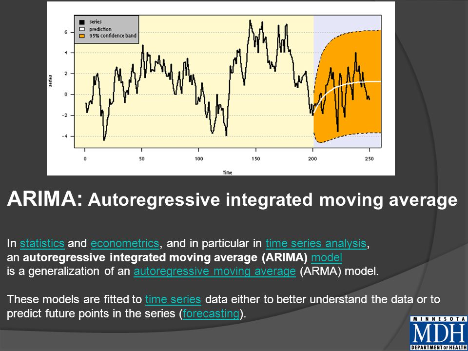 ARIMA: Autoregressive integrated moving average In statistics and econometrics, and in particular in time series analysis,statisticseconometricstime series analysis an autoregressive integrated moving average (ARIMA) modelmodel is a generalization of an autoregressive moving average (ARMA) model.autoregressive moving average These models are fitted to time series data either to better understand the data or to predict future points in the series (forecasting).time seriesforecasting