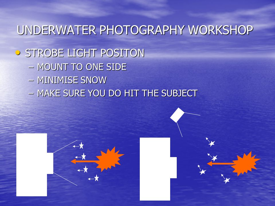 UNDERWATER PHOTOGRAPHY WORKSHOP STROBE LIGHT POSITON STROBE LIGHT POSITON –MOUNT TO ONE SIDE –MINIMISE SNOW –MAKE SURE YOU DO HIT THE SUBJECT