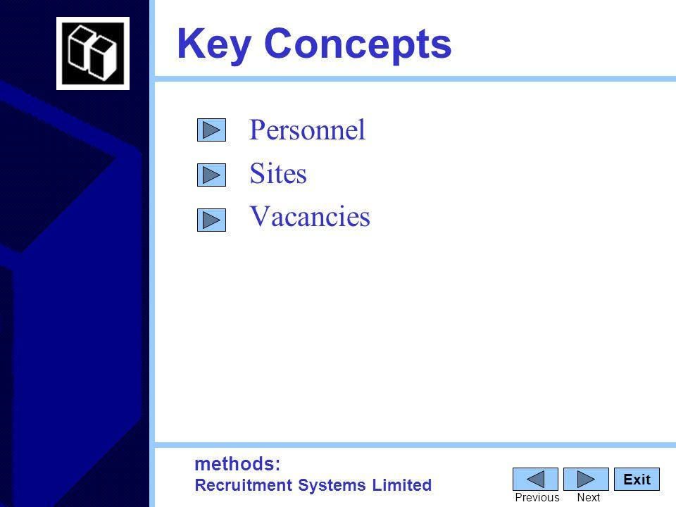 methods: Recruitment Systems Limited Key Concepts Personnel Sites Vacancies Exit PreviousNext