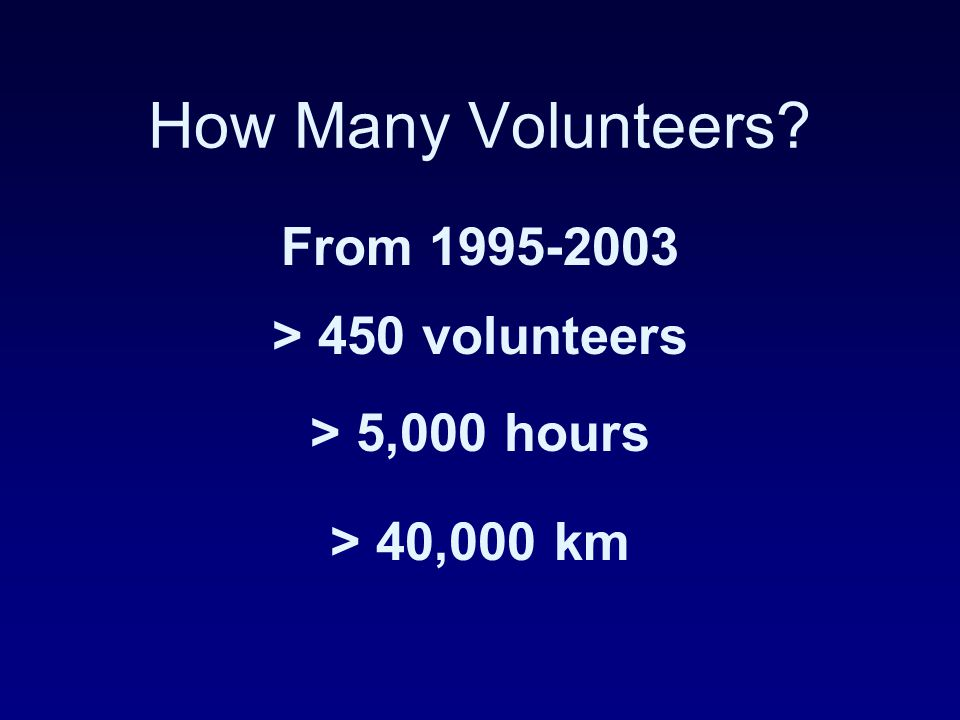 How Many Volunteers From 1995-2003 > 450 volunteers > 5,000 hours > 40,000 km