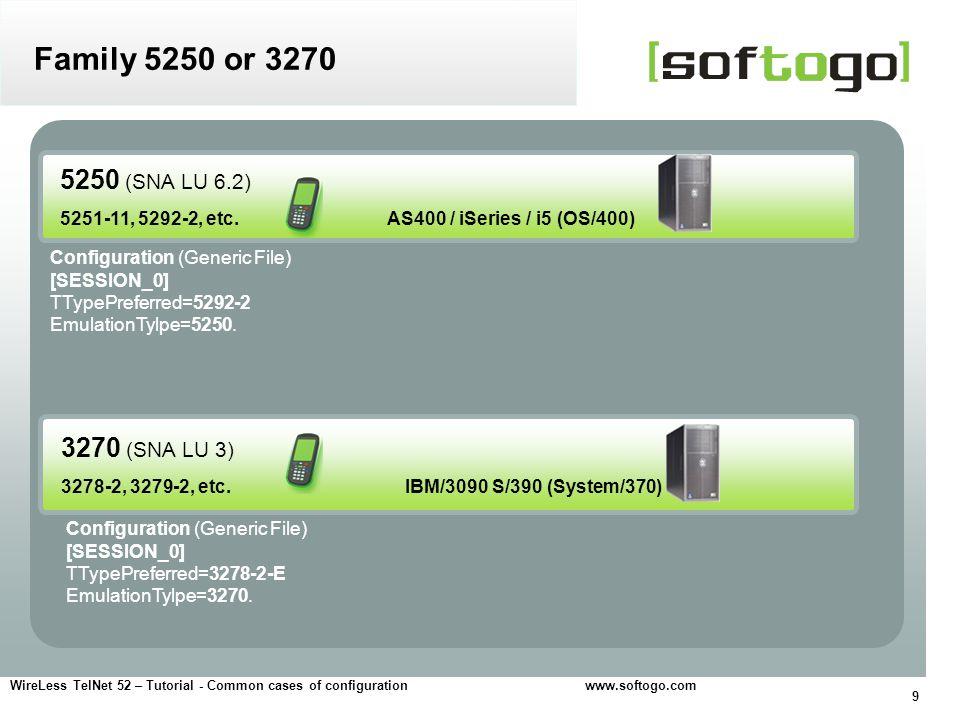 10 WireLess TelNet 52 – Tutorial - Common cases of configuration www.softogo.com