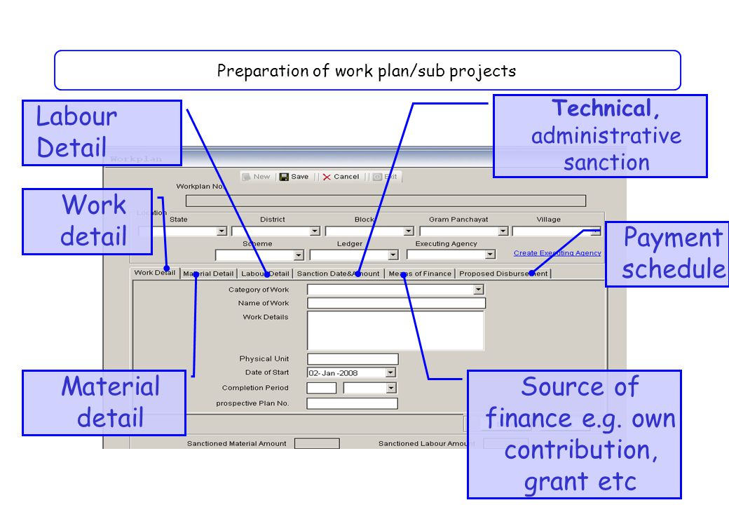 Preparation of work plan/sub projects Technical, administrative sanction Material detail Source of finance e.g. own contribution, grant etc Payment sc