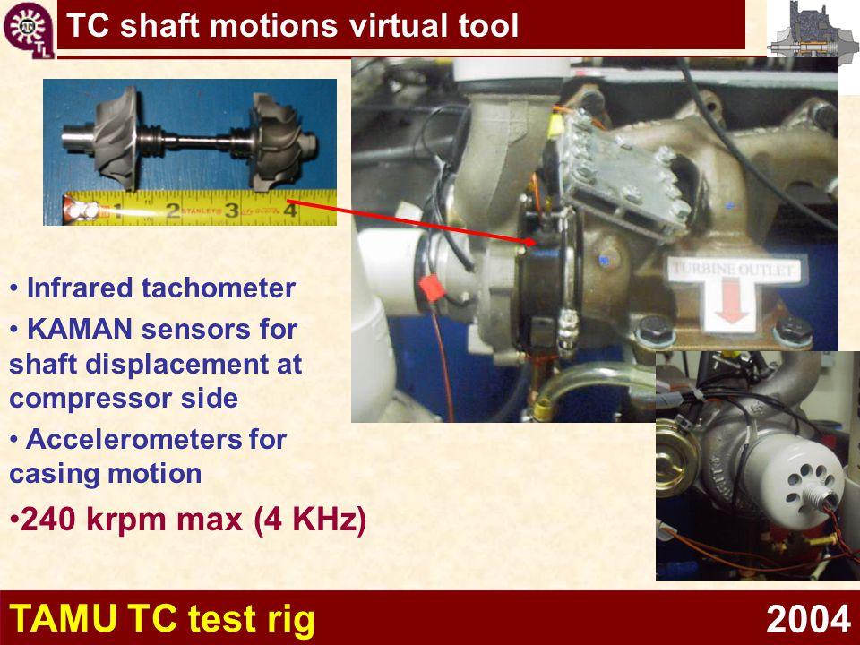 TC shaft motions virtual tool TAMU TC test rig Infrared tachometer KAMAN sensors for shaft displacement at compressor side Accelerometers for casing m