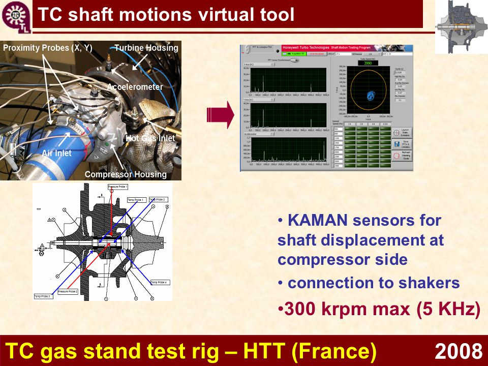 TC shaft motions virtual tool TC gas stand test rig – HTT (France) 2008 KAMAN sensors for shaft displacement at compressor side connection to shakers