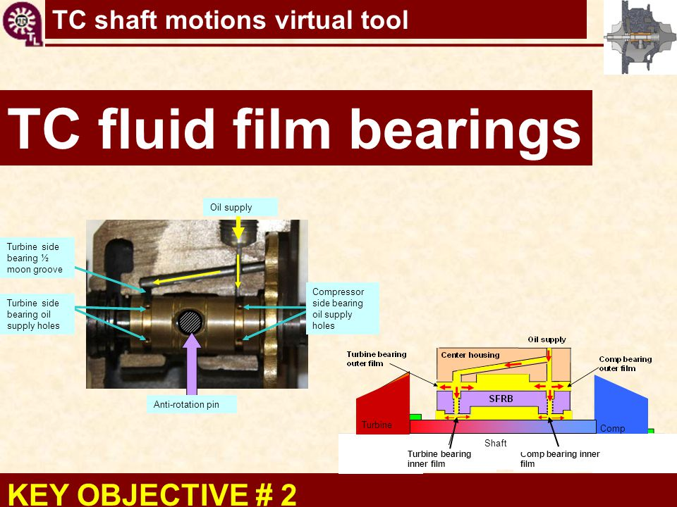 KEY OBJECTIVE # 2 TC fluid film bearings Compressor side bearing oil supply holes Turbine side bearing oil supply holes Turbine side bearing ½ moon gr