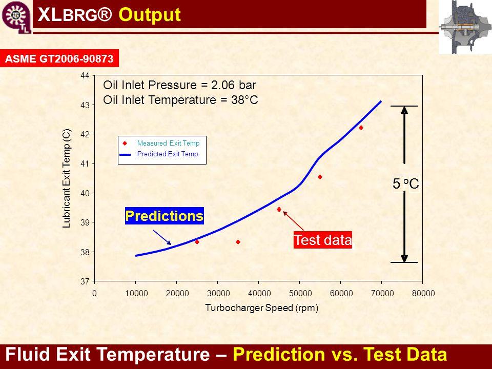 TC shaft motions virtual tool Fluid Exit Temperature – Prediction vs. Test Data 37 38 39 40 41 42 43 44 01000020000300004000050000600007000080000 Turb