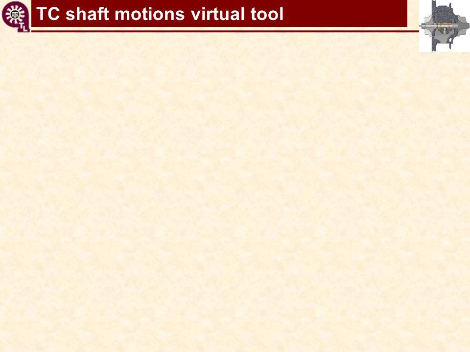 TC shaft motions virtual tool