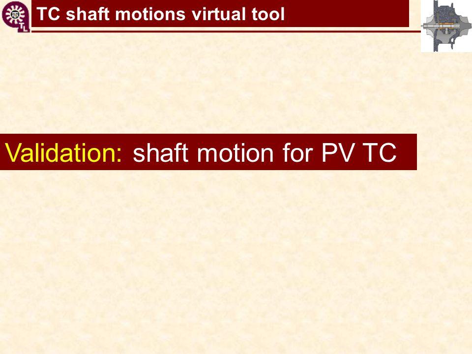 TC shaft motions virtual tool Validation: shaft motion for PV TC