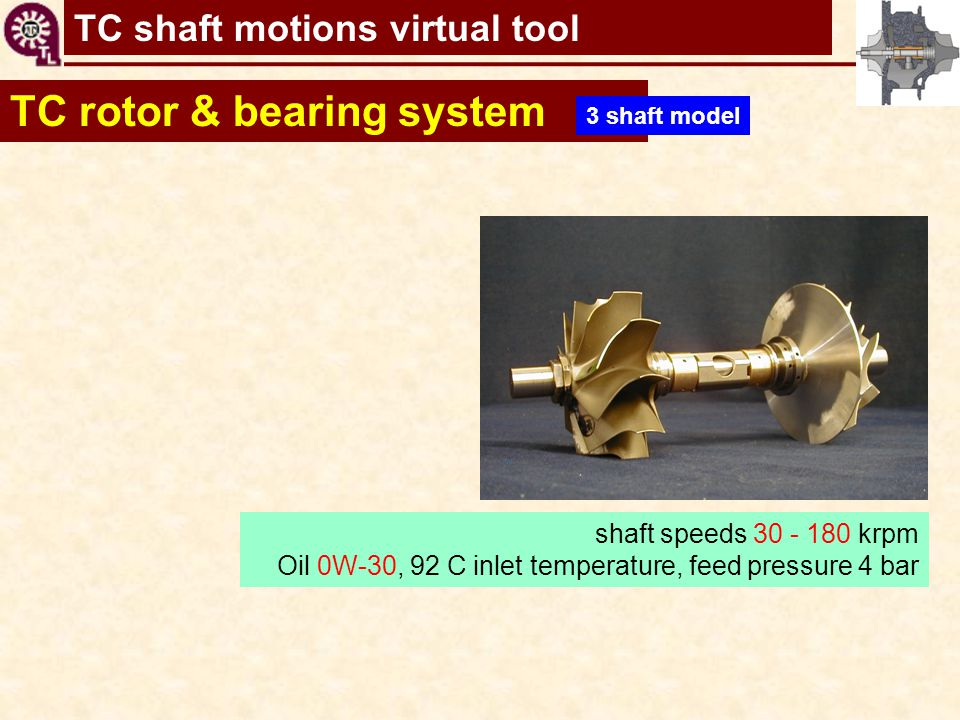 TC shaft motions virtual tool shaft speeds 30 - 180 krpm Oil 0W-30, 92 C inlet temperature, feed pressure 4 bar TC rotor & bearing system 3 shaft mode
